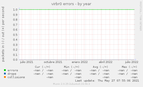 virbr0 errors